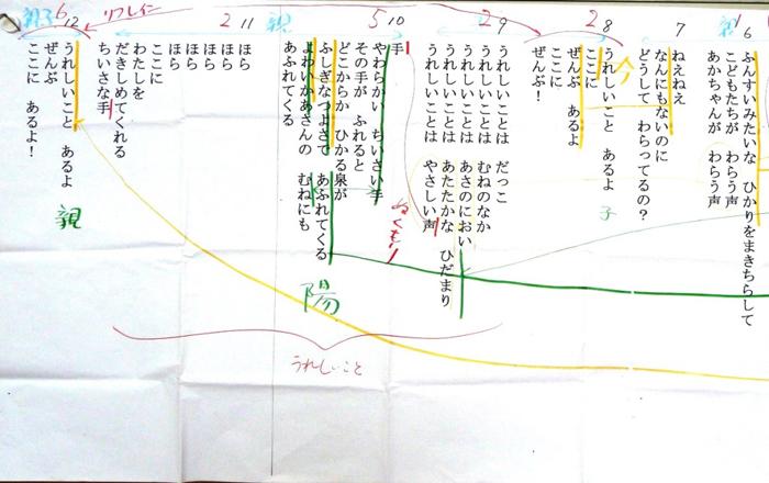 omoshiro2019-04