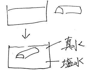 omoshiro_03_04